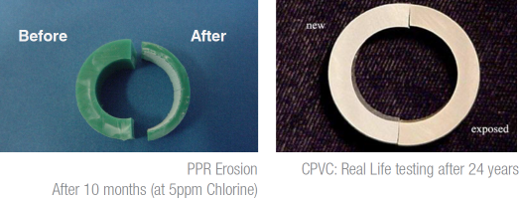 CPVC vs. PPR Erosion