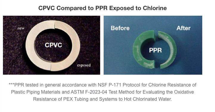 Chlorine Test - CPVC VS PPR - Why CPVC - FlowGuard