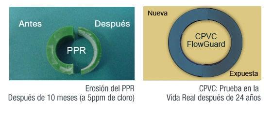 esp_img3_cpvc_vs_erosion_ppr