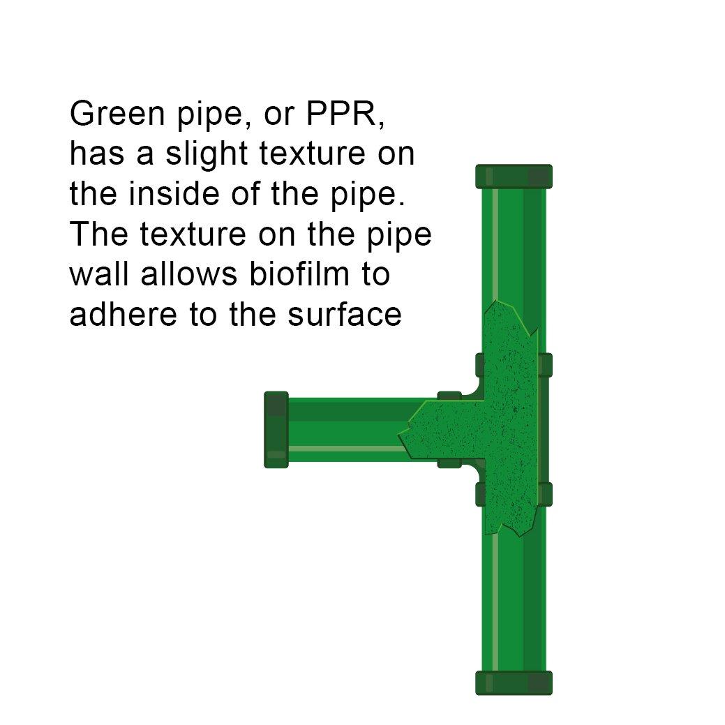 Textured-PPR-1