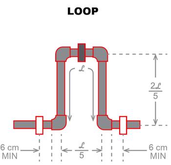 flowguard cpvc expansion loop diagram