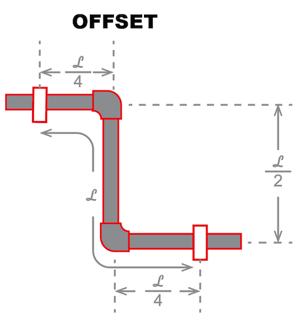 flowguard cpvc expansion offset diagram
