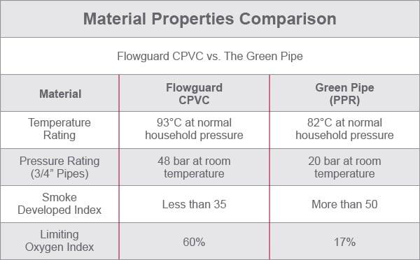 material-properties-comparison