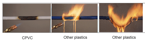 pipe-burn-tests