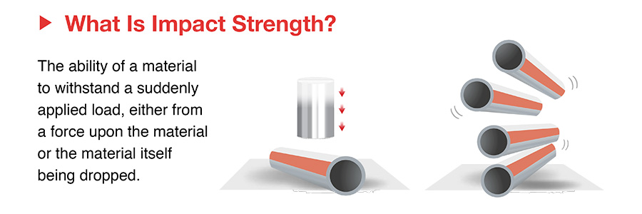 FlowGuard® CPVC Impact Strength and Testing [Infographic]
